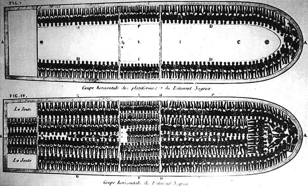 Brookes, slave ship, first published in Society for Effecting the Abolition of the Slave Trade, Plymouth, 1788.