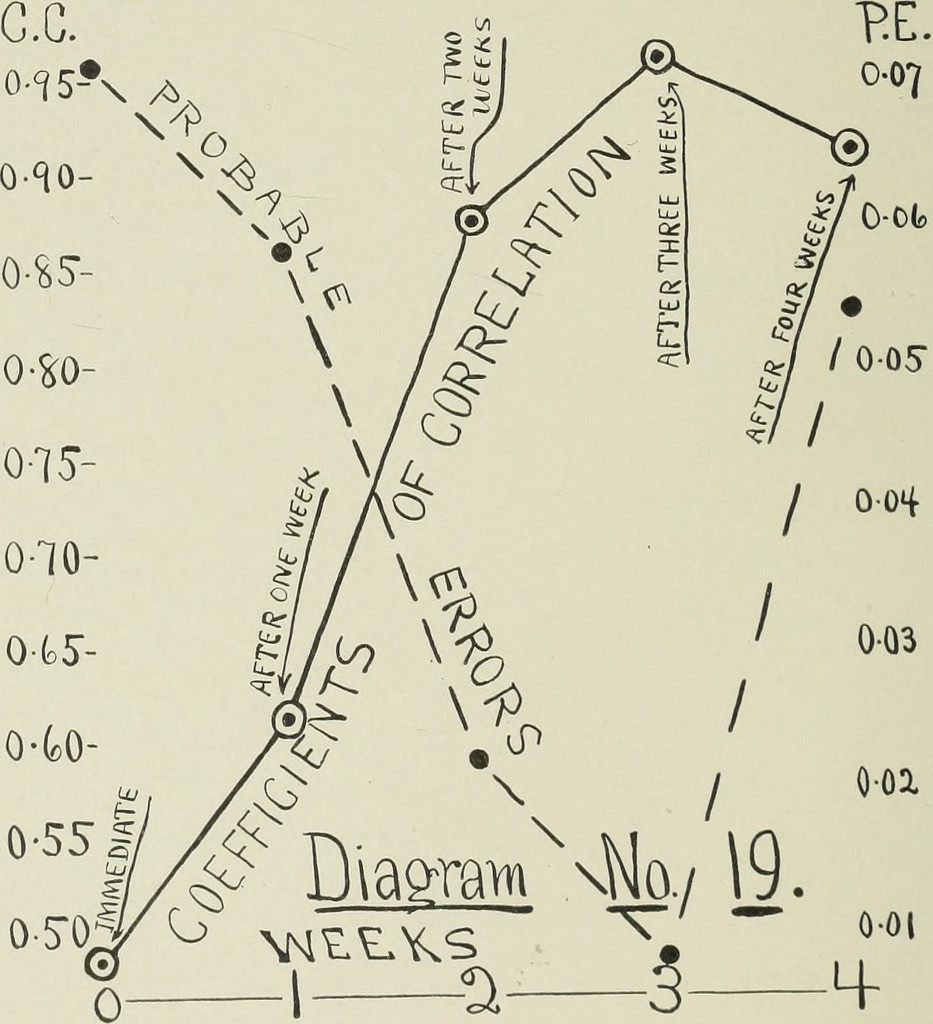 "Image from page 133 of ""Statistical studies in the New York money-market; preceded by a brief analysis under the theory of money and credit, with statistical tables, diagrams and folding chart"" (1902)"